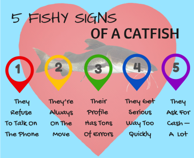 945x768x5-fishy-signs-of-a-catfish-pagespeed-ic-mpp9zkqwng-2